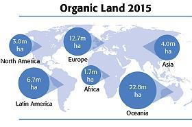 Mapa mundial de tierras en producción orgánica