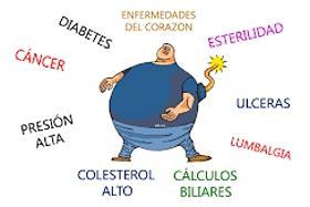 ilustración sobre problemas asociados a la obesidad