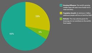 Gráfico del estudio de la Universidad de Minnesota